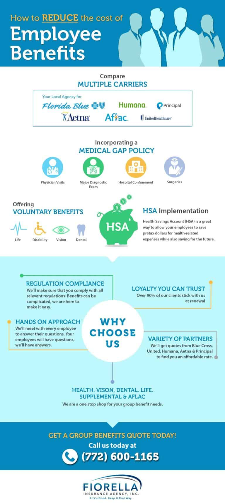 multiple employee insurance benefits